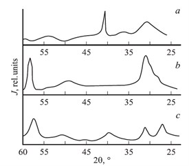 X-ray diffraction study of materials: a – single crystal silicon (slice (100)), b, c – composite insulator-silicon oxide-silicon (0.4 μm thickness of the dielectric and 0.6 μm, respectively)