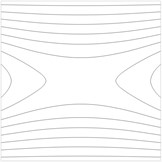 Contour plots of the transverse displacement for the upper plane for the first eigenmode  for various values of a: a) a= –0.02 m, b) a= –0.01 m, c) a= 0 m, d) a= 0.01 m, e) a= 0.02 m