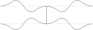 The first eigenmodes of the pipe system:  a) the first eigenmode, b) the second eigenmode, …, j) the tenth eigenmode