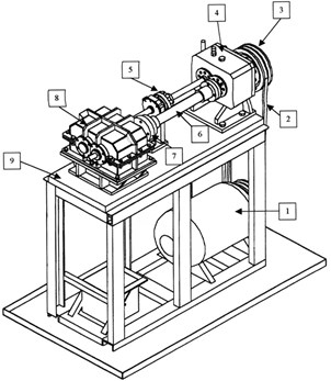 Testing station: 1 – driving motor, 2 – driving V-belt, 3 – pulley, 4 – closing (driving) gear housing, 5 – tightening coupling, 6 – torsional shaft, 7 – flexible coupling,  8 – test (secondary) gear housing, 9 – base