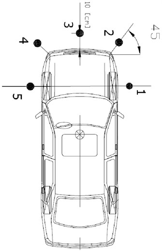 Scheme of the test stand and localization of points of the measurement surface:  a) 1 – vehicle during research, 2 – test stand, 3 – sound level meter; b) 1-5 – measurement points