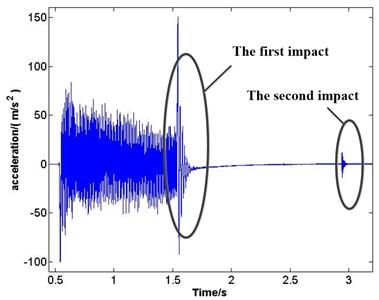 The vibration behavior of the manipulator