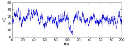Horizontal wind velocity time-history curves of nodes 1 and 2