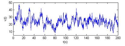 Horizontal wind velocity time-history curves of nodes 3 and 4