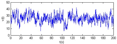 Vertical wind velocity time-history curves of nodes 1 and 2