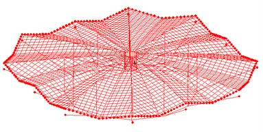 Cable-membrane model and cable-strut-beam-membrane model of the cable dome