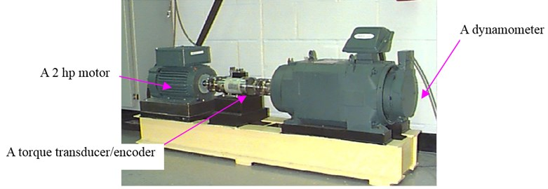 Test stand of roller bearing