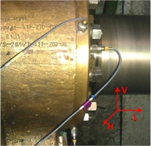 Places on a resistance-carrier bearing where accelerometers were fixed with marking of measurement directions