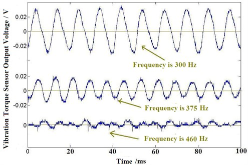 Vibration torque on differences pulse frequency