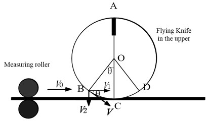 A mathematical model analysis of the cutting knife