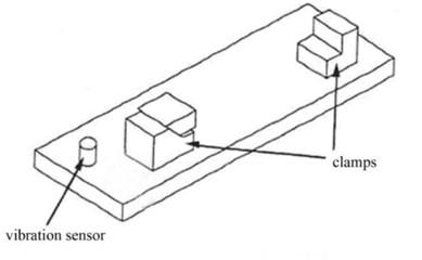 Sensor mounting position