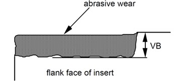 Measure of flank wear VB