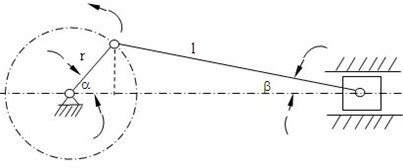 The resolution of forces and computation model