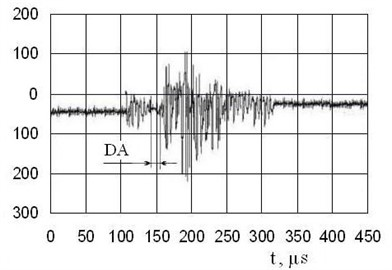 Oscillographic registration of acoustic emission signal and determination of signal parameters: where DA – the difference in the arrival time of signals and its subsequent  self-smoothing due to piezoeffects, A max – amplitude of oscillation