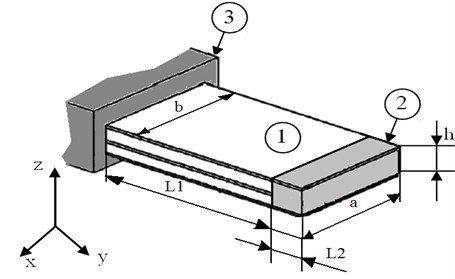 The scheme of the laser shutter: a and b – width of the fixed and free ends of the plate respectively; h – height; L1 and L2 – lengths of the piezoceramic plate 1 and mass 2 respectively; 3 – holder