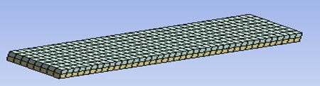 FEM models of piezoelectric actuators with ratio of parameters a and b:  a) a = b, b) a = b / 2, c) a = b / 3