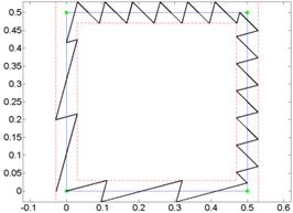 Given broken line and generated micro-robot motion trajectories with switching contacts method:  a) No. 1; b) No. 2; c) No. 3