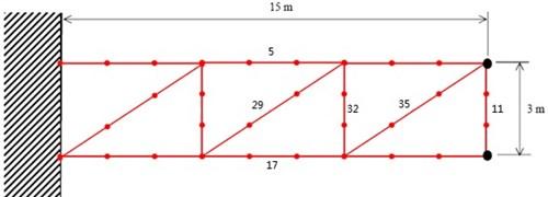 The GARTEUR structure