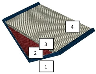 The mesh of V-shape plate with four layers of different materials