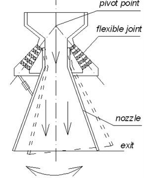 Example of elastomeric hinge application
