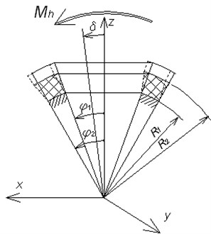 Loading and deformation scheme at θ=0
