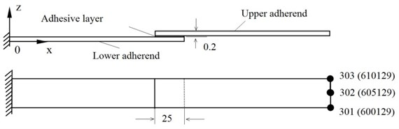 An adhesively bonded single-lap joint
