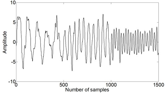 Processed signal with genetic morphological filter