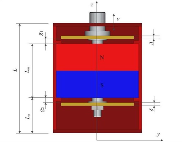 Schematic sketch of damping element consisting of permanent magnet and copper plates