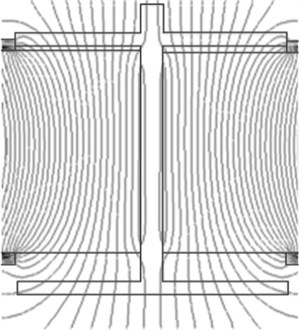 2D simulation of the ECD, where the air gap g1 is decreased from:  a) 3 mm to b) 1 mm; the streamlines represent the magnetic flux density