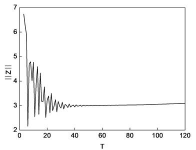 Motion convergence process