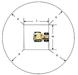 Dimensions of the test site