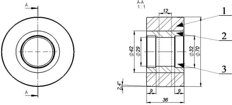 Polyurethane roller structure: 1 – polyurethane band, 2 – internal ring, 3 – bearing mountings [3]