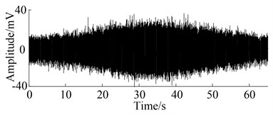 Waveform obtained from two operation states in varying speed