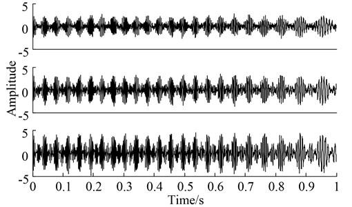 The waveform of simulation fault