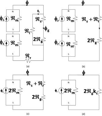Simplified MEC [7]