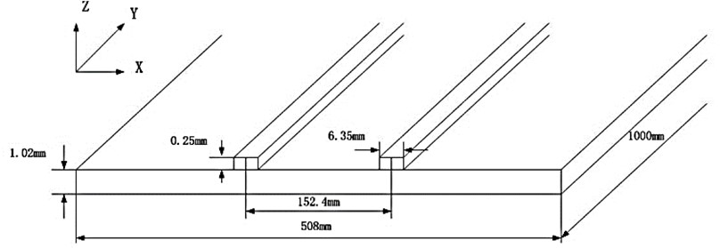 Geometry of an aluminum plate