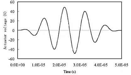 Excitation signal