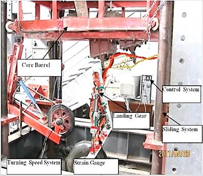Dynamic drop test rig for landing gear