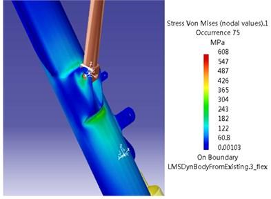 a) stress beside the lower rod, b) stress beside the piston-rod of buffer