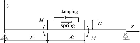 Dynamic beam structure