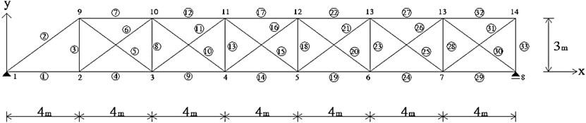 A planar truss structure