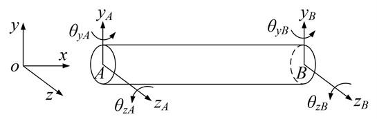 Finite element model of shaft section element