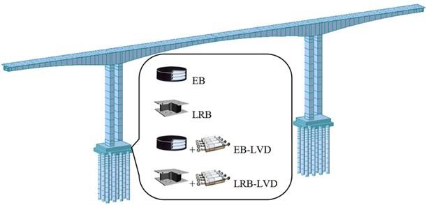 Dynamic analysis model of a Rigid Frame Bridge