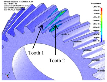 a) 2 observed teeth on driven gear, b) element matrix of 32×30 for a tooth surface
