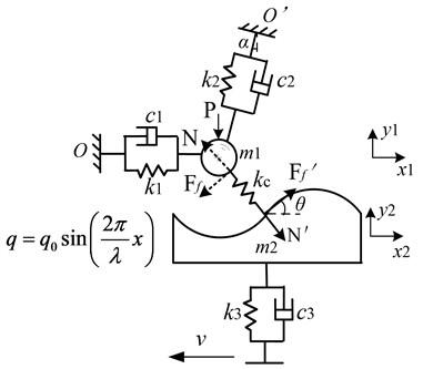 3-DOF mechanism model of pin-on-disc brake squeal