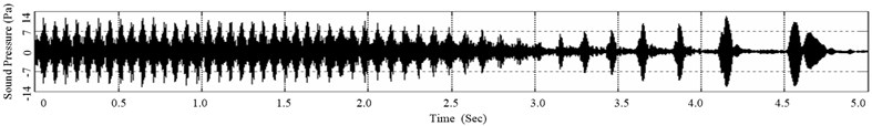 Time history of sound pressure when squeal occurs