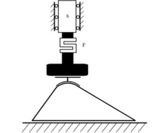 A schematic diagram of the foot compression experiment