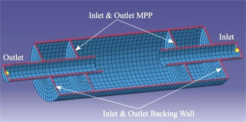 Cross section view of meshing muffler model