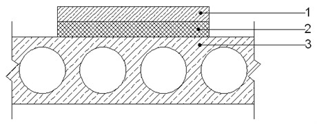 The cross-section of the specimen on the base floor: 1 – 50mm thick send/cement screed element;  2 – 50mm thick mineral wool; 3 – 220mm thick hollow concrete slab.
