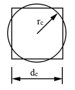 Equivalent square hole for circle of radius rc